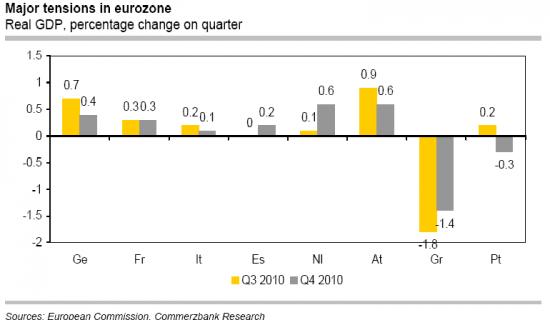 ВВП европы по странам