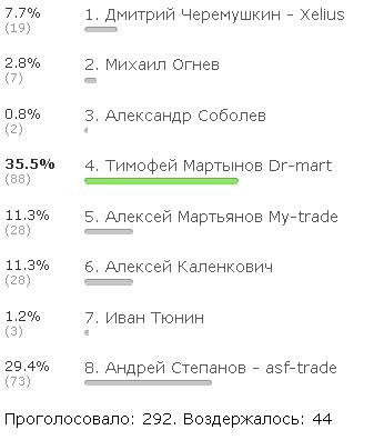 Герои открытых рынков