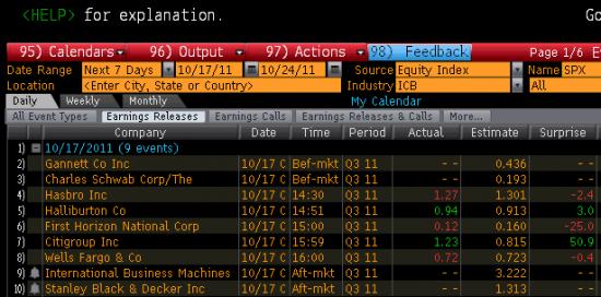 Отчеты S&P500