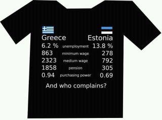 Греция против Эстонии
