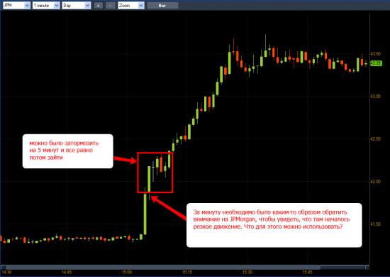 JPMorgan выкупает свои акции