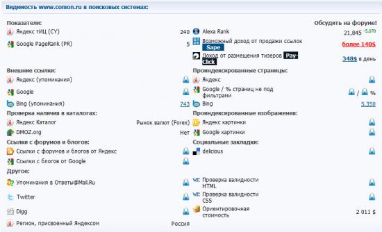 статистика comon.ru