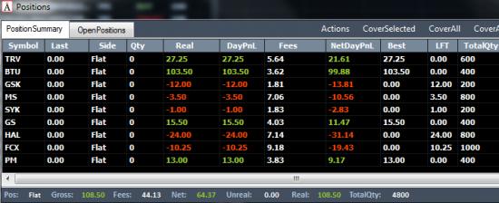 Торговля на NYSE