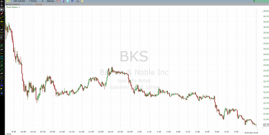trade BKS