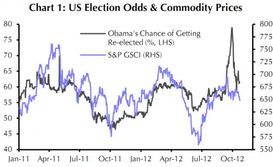 Что будет если Ромни станет президентом США?