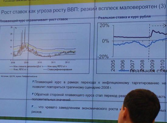 Российский денежный рынок 2012. Конференция