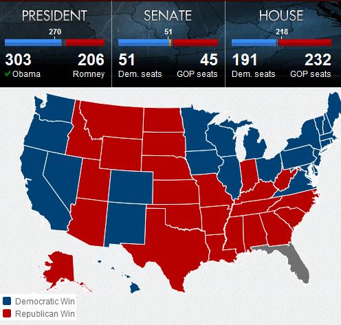 Итоги выборов президента США 2012