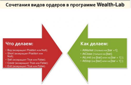 Wealth-Lab