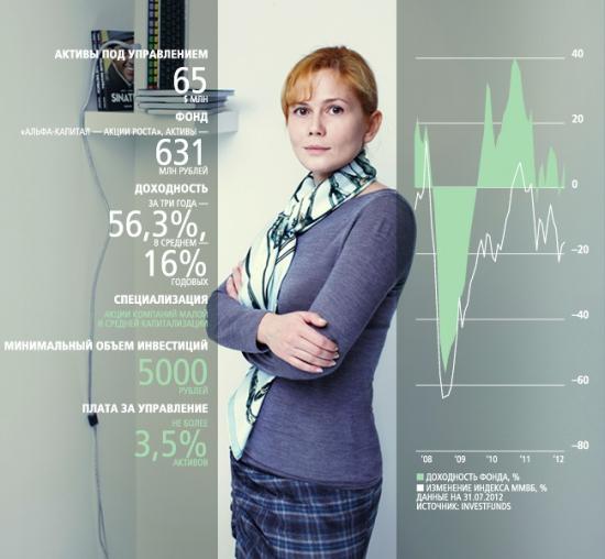 Крочавчеги российской индустрии фондов (баян от 09.2012) или бета-генераторы