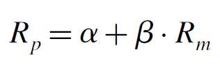 коэффициенты альфа и бета