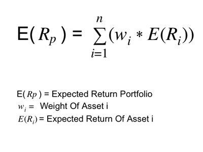 формула доходности портфеля