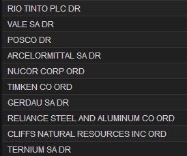 Стратегия, металлургический сектор