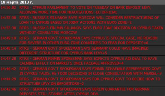 Силуанов: Россия рассмотрит реструктуризацию долга Кипра