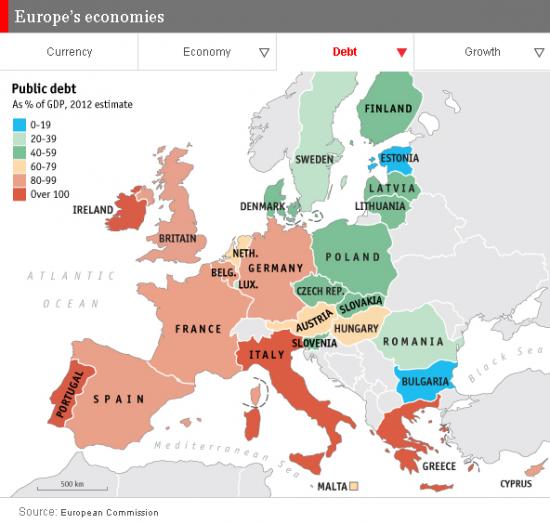госдолг европейских стран