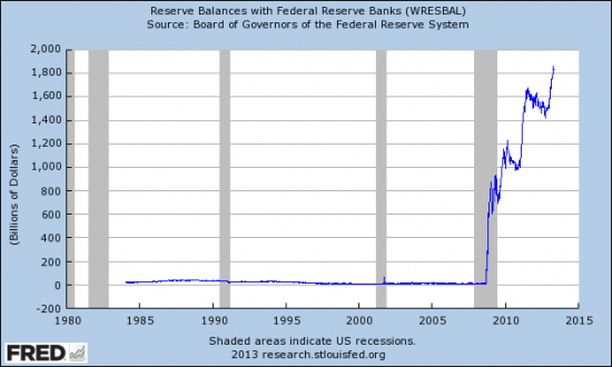 резервы ФРС 2013
