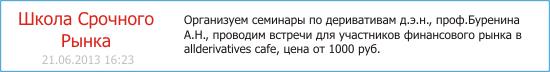 семинары по деривативам д.э.н., проф.Буренина А.Н.