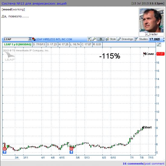 Приколы на американском рынке акций