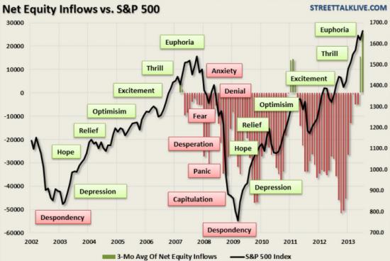 Инвестиционная стратегия, август 2013.