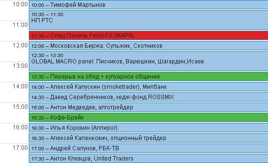 Расписание выступлений на конференции 12 сентября