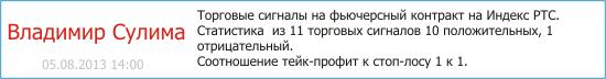 Торговые сигналы на фьючерсный контракт на Индекс РТС.