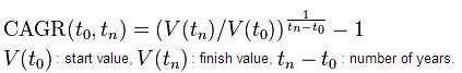 Формула CAGR