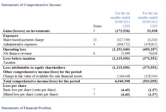 Кто такие TMT Investments?