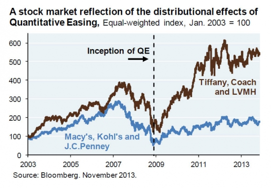 Смотрим за ФРС. Выступление Бернанке и другие.