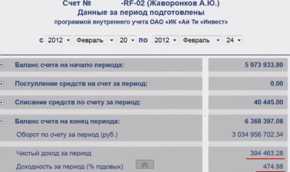 Стейтмент Александа Жаворонкова
