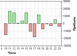 Рынок оживает! Доброе нищеутро!