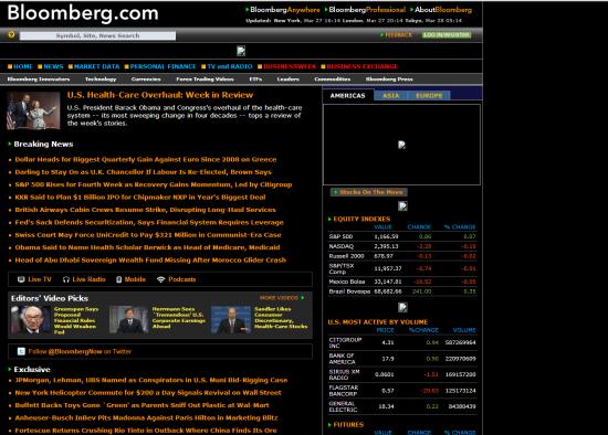 Bloomberg тогда и сейчас