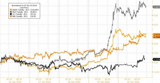 Немного о рынках