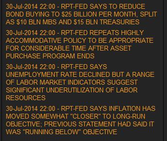 Решение ФРС по ставке: QE сниизили еще на $10 млрд