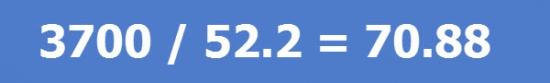 Что говорит нам формула Немцова? Доллар = 71руб