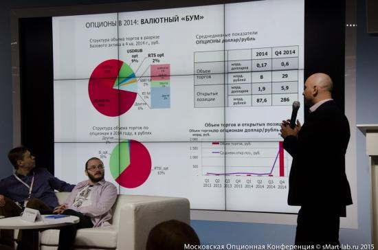 Кирилл Пестов, Московская Биржа. Московская Опционная Конференция Трейдеров
