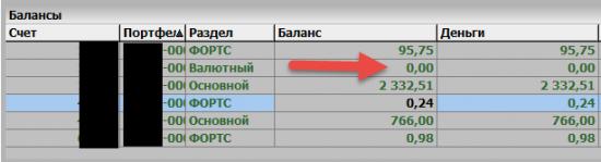 Как купить валюту на бирже по выгодному курсу и с минимальными издержками? (Альфа-Директ)