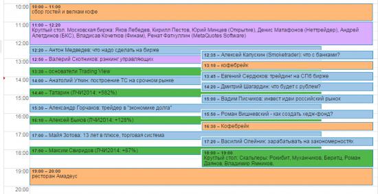 Расписание конференции по трейдингу смартлаба