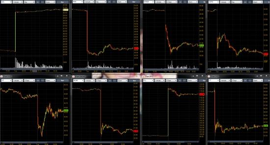 Чего на рынках нормального сегодня?