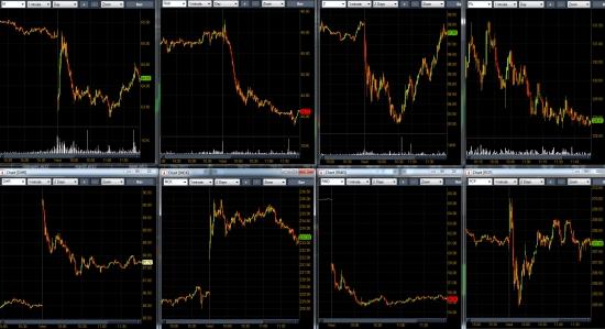 Чего-нить есть интересного на рынках сегодня?