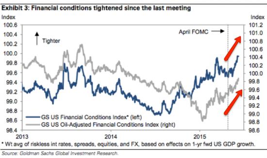 Goldman Sachs про решение ФРС на следующей неделе