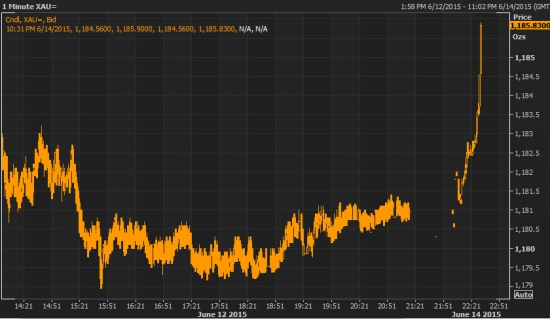 Евро гэпнуло 50 пунктов вниз на отсутствии прогресса в переговорах по Греции