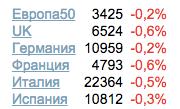 Какие новости по Греции? на 18:45мск вторника