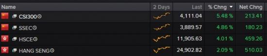 Апдейт по Греции и рынкам