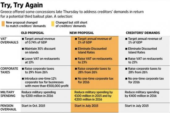Все что вам надо знать о ситуации в Греции на текущий момент