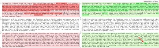 Заседание ФРС - сравнение с предыдущим