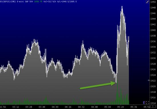 13:16мск Китай неожиданно снизил процентную ставку