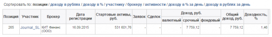 Семинар Максима Свиридова
