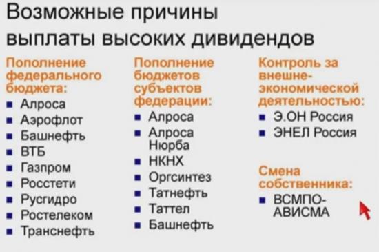 Дивидендная система инвестирования Ларисы Морозовой