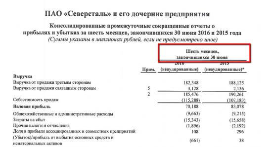 Бардак с фин отчетностью по МСФО российских компаний