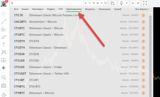 Раздел Криптовалюты на Tradingview и как смотреть графики криптовалют в смартлабе