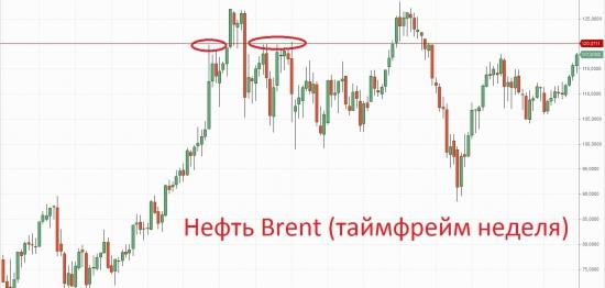 Дальнейшая судьба фондовых рынков.